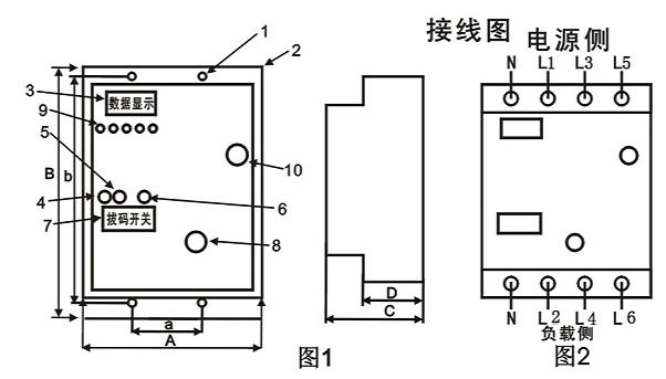剩余电流漏电保护器SDZL-100jiexian图